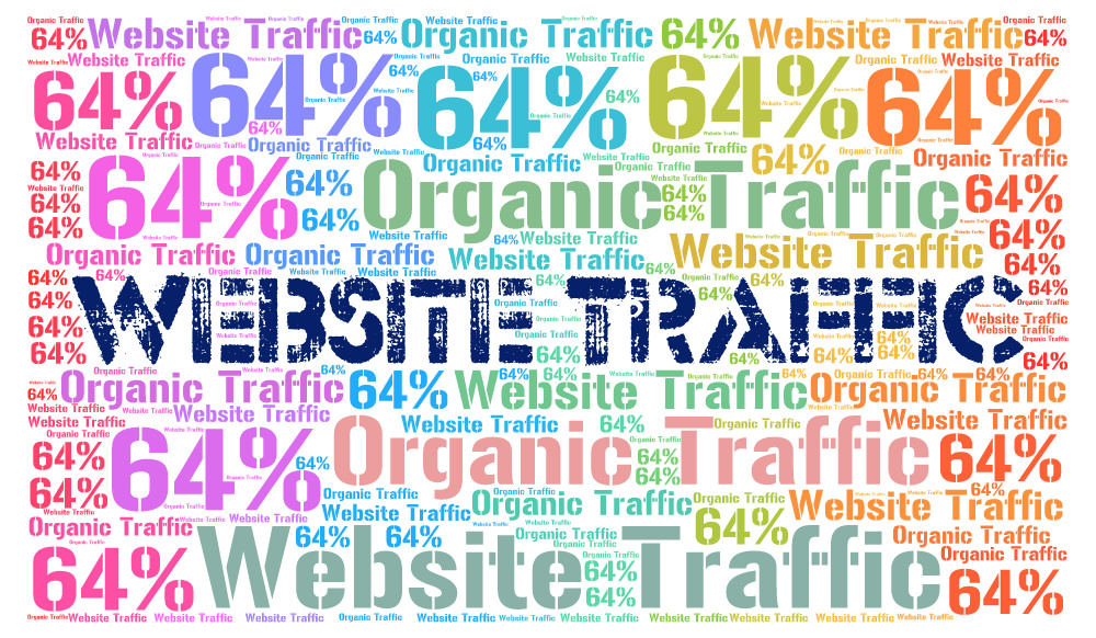 How to increase traffic of your websites?