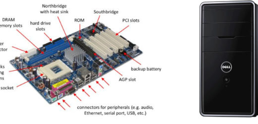 Full Form of CPU